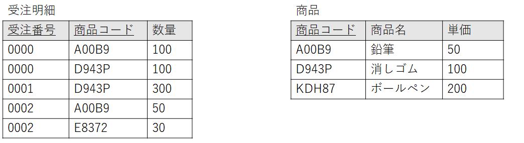 f:id:talosta:20210626125225p:plain