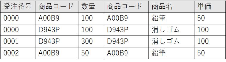 f:id:talosta:20210626125447p:plain