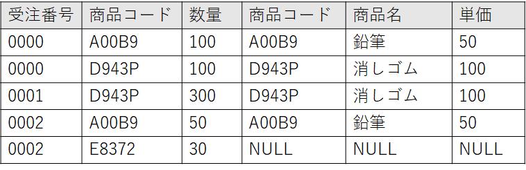 f:id:talosta:20210626125554p:plain