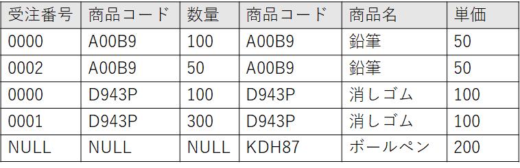 f:id:talosta:20210626125747p:plain