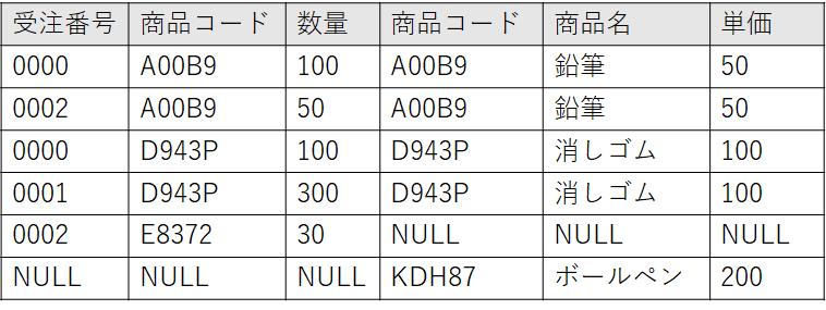 f:id:talosta:20210626125907p:plain