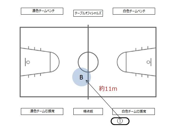 f:id:tama-9:20170712005814j:plain