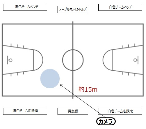 f:id:tama-9:20170719010827j:plain