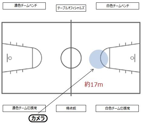 f:id:tama-9:20170803131926j:plain