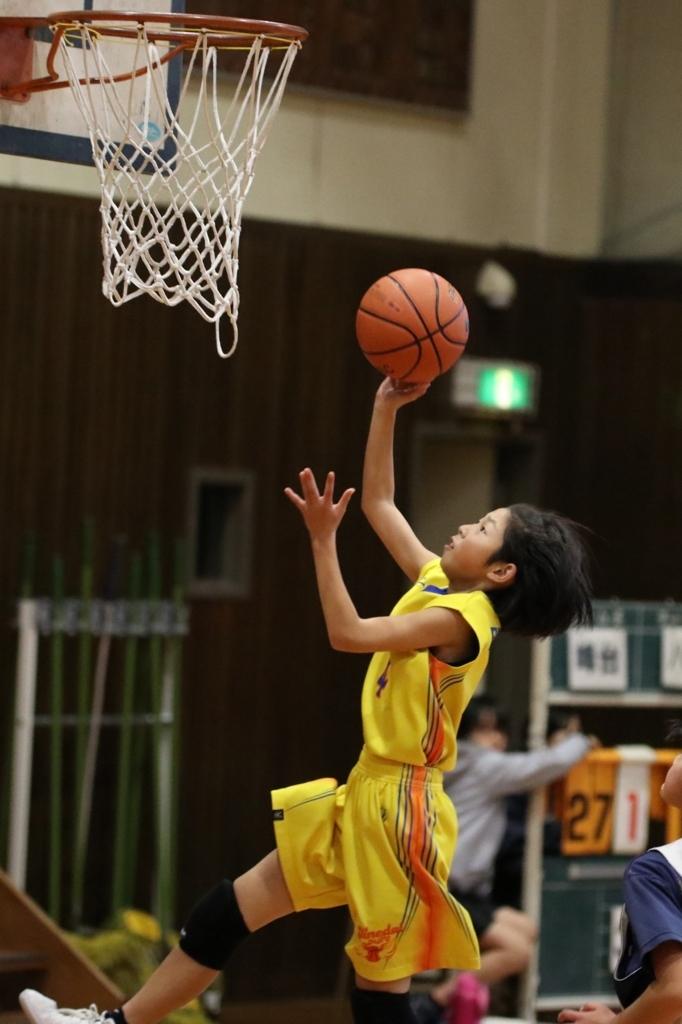 EOS 80D + sigma 50-100mm F1.8で撮影したミニバスケットボール オーバーハンドレイアップ写真 Basketball Photo