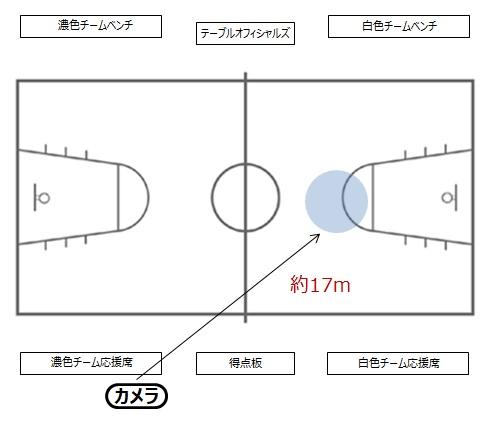 f:id:tama-9:20180429010354j:plain