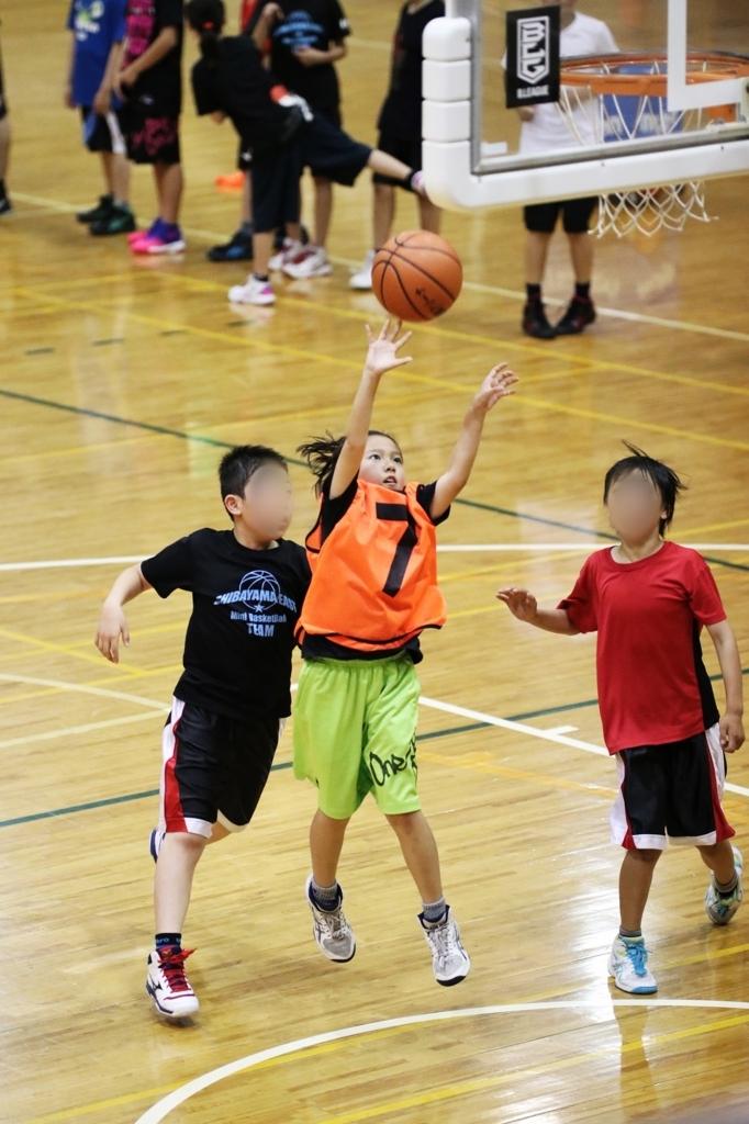 女子ミニバスケットボール 千葉ジェッツスクール