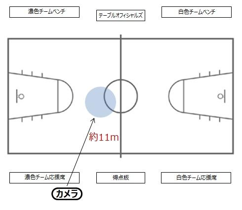 f:id:tama-9:20180715000520j:plain