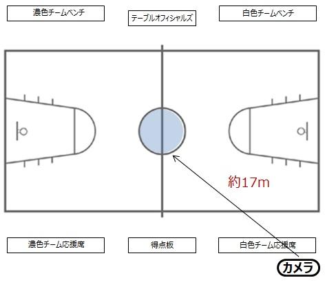 f:id:tama-9:20181016193958j:plain