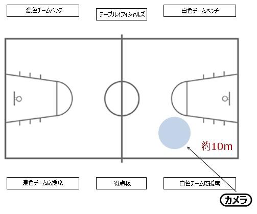 f:id:tama-9:20190219000211j:plain