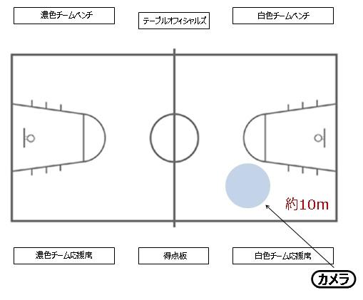 f:id:tama-9:20190604220331j:plain