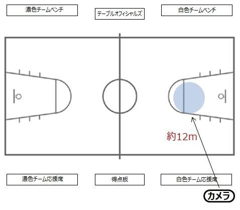 f:id:tama-9:20200121141808j:plain