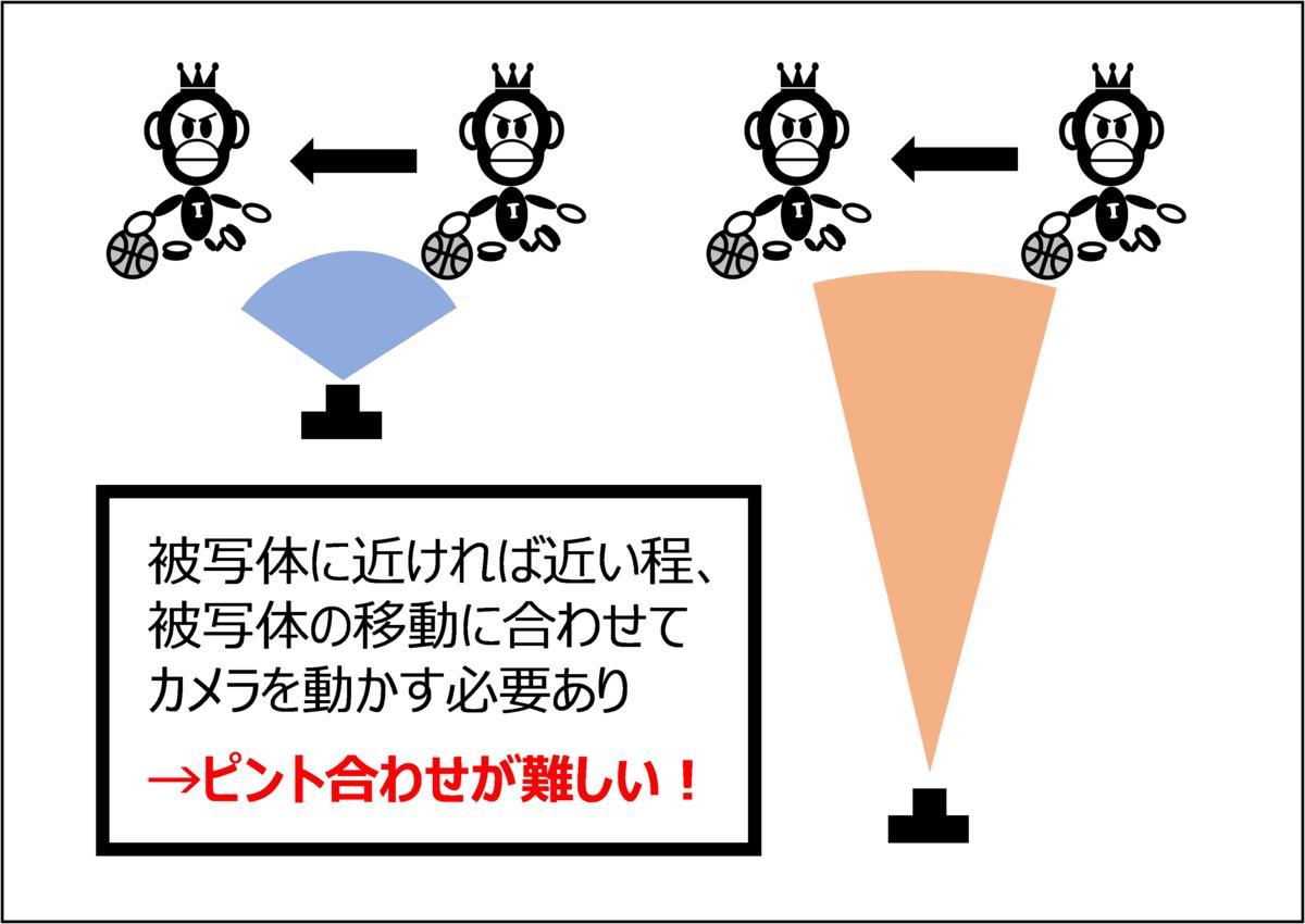 f:id:tama-9:20200311001225p:plain
