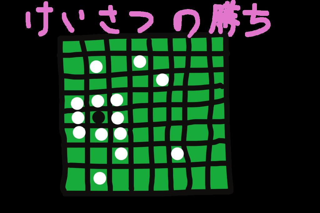 f:id:tama1992:20170219000652p:plain