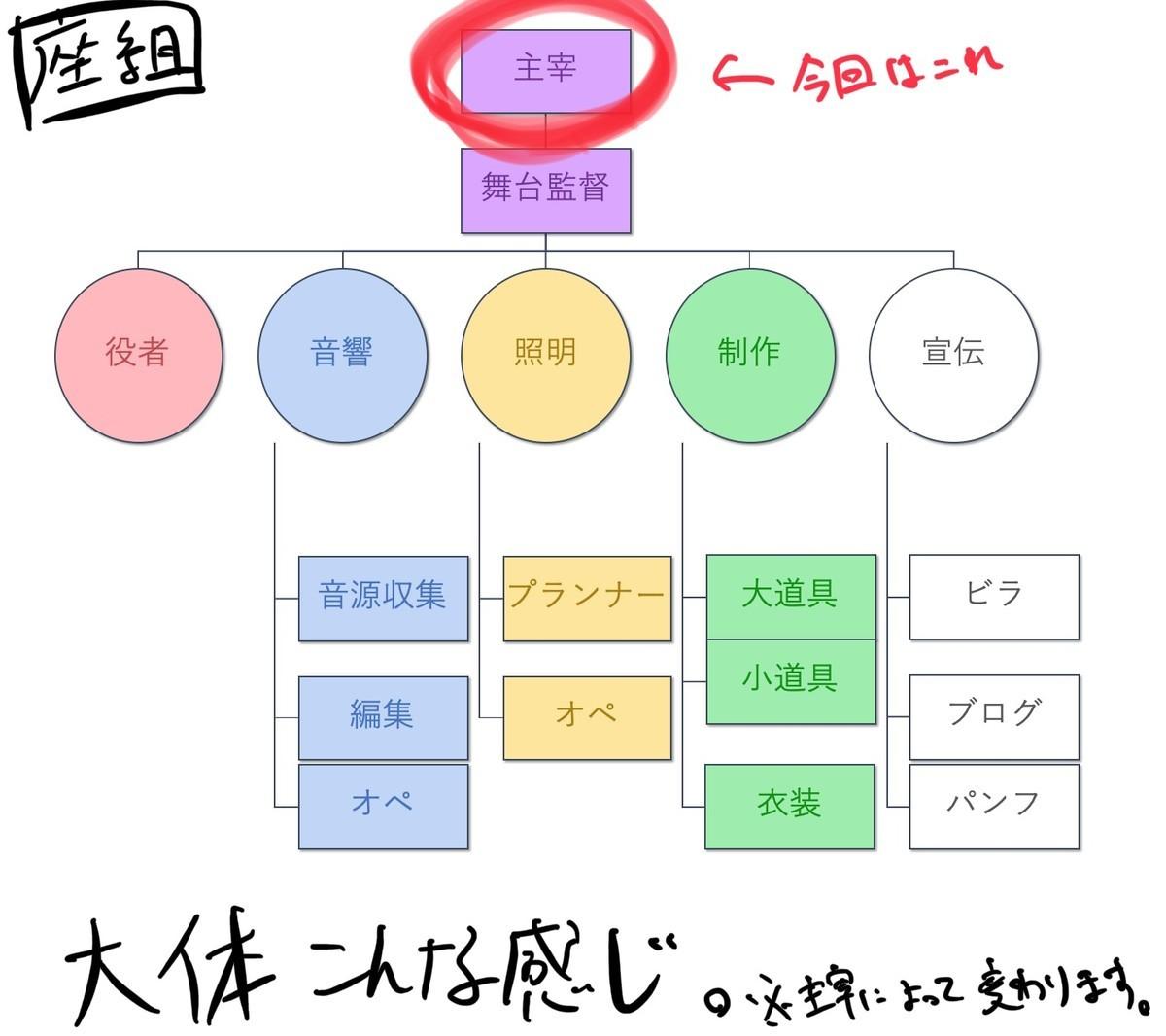 f:id:tamageki:20190401184007j:plain