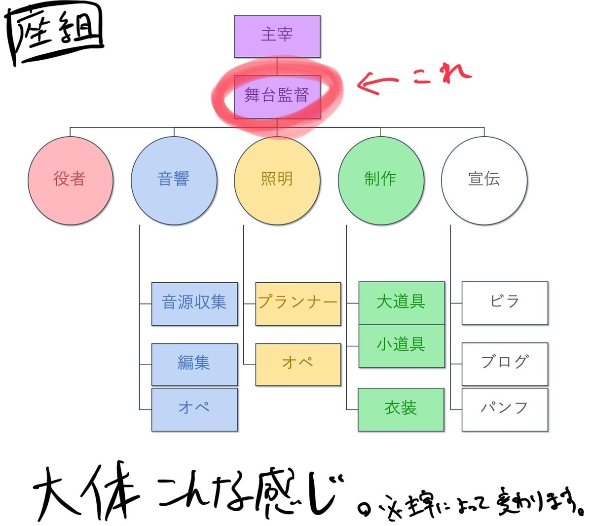 f:id:tamageki:20190401200459j:plain