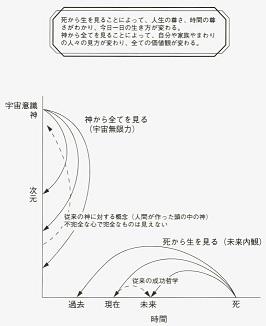 f:id:tamago0141:20170510194908j:plain
