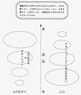 f:id:tamago0141:20170513221536j:plain