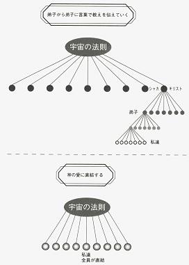 f:id:tamago0141:20170516203819j:plain