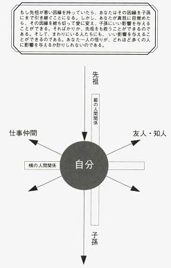 f:id:tamago0141:20170518213459j:plain