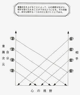 f:id:tamago0141:20170521100313j:plain