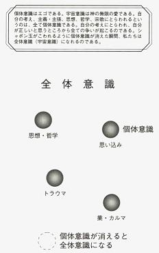 f:id:tamago0141:20170526195519j:plain