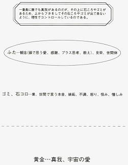 f:id:tamago0141:20170614184349j:plain