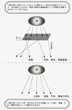 f:id:tamago0141:20170702181815j:plain
