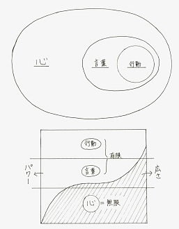 f:id:tamago0141:20170813135716j:plain