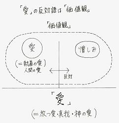 f:id:tamago0141:20170822194107j:plain