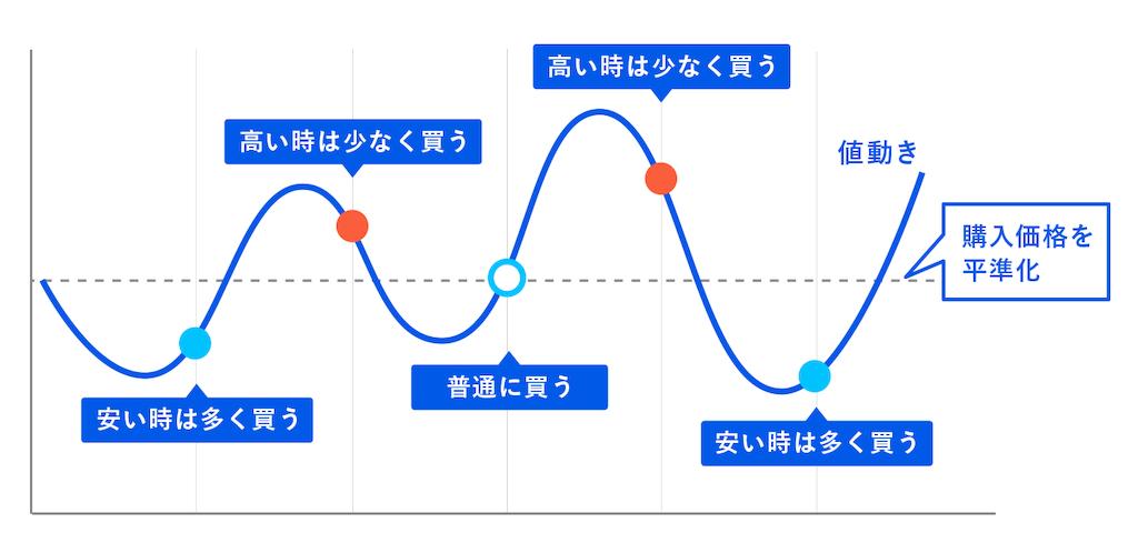f:id:tamagokun2000x:20210526211711p:image
