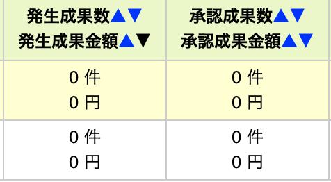 f:id:tamagonokodomo:20191222232223p:plain