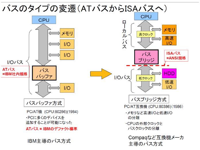 f:id:tamagoyaki1999:20190814232050p:plain