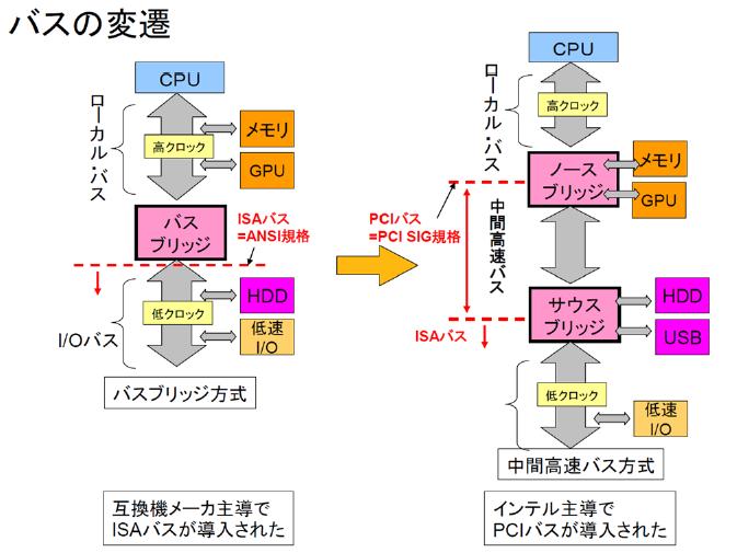 f:id:tamagoyaki1999:20190814232135p:plain