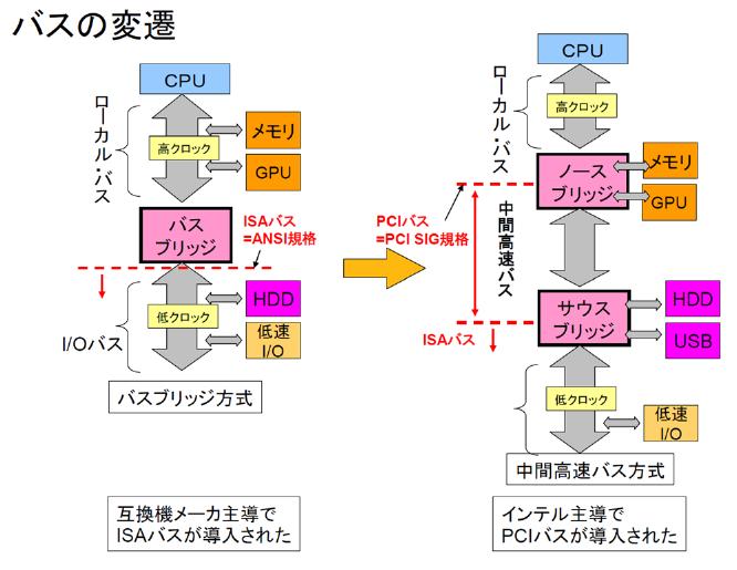 f:id:tamagoyaki1999:20190814233221p:plain