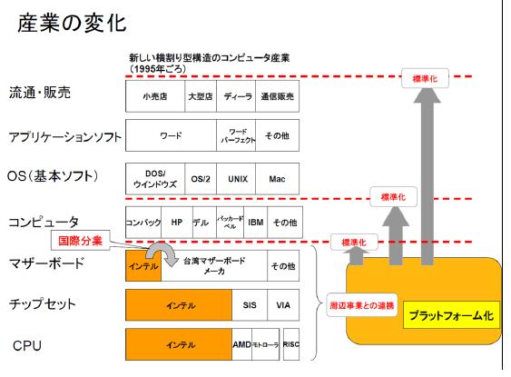 f:id:tamagoyaki1999:20190814233253p:plain