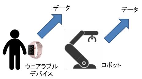 f:id:tamagoyaki1999:20190814235506p:plain