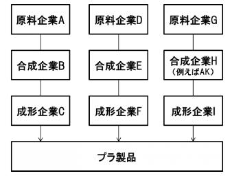 f:id:tamagoyaki1999:20190815002214p:plain