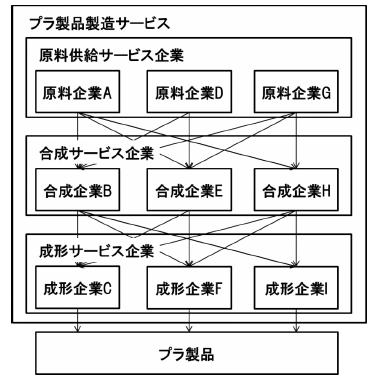 f:id:tamagoyaki1999:20190815002248p:plain