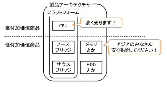 f:id:tamagoyaki1999:20190815003705p:plain