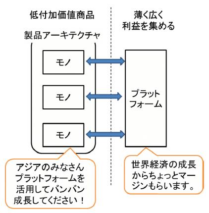 f:id:tamagoyaki1999:20190815003734p:plain