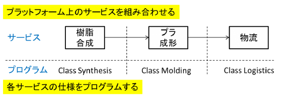 f:id:tamagoyaki1999:20190815215452p:plain