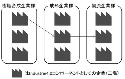 f:id:tamagoyaki1999:20190815215517p:plain
