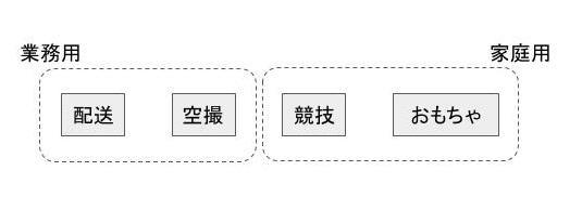 f:id:tamagoyaki1999:20190904010347j:plain