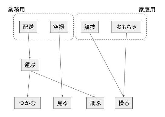 f:id:tamagoyaki1999:20190904010409j:plain