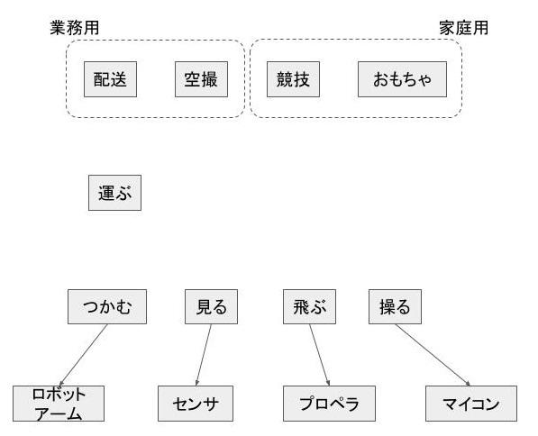 f:id:tamagoyaki1999:20190904010505j:plain