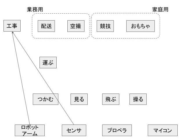 f:id:tamagoyaki1999:20190904010552j:plain