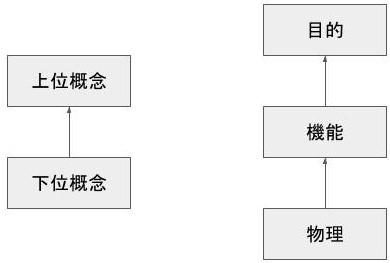 f:id:tamagoyaki1999:20190907231243j:plain