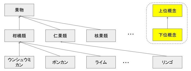 f:id:tamagoyaki1999:20190907233756j:plain
