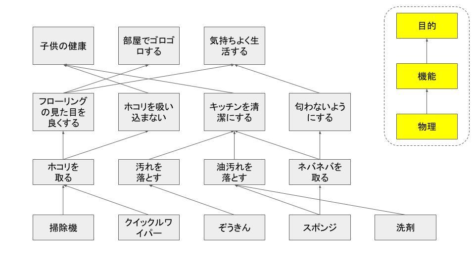f:id:tamagoyaki1999:20190907233829j:plain